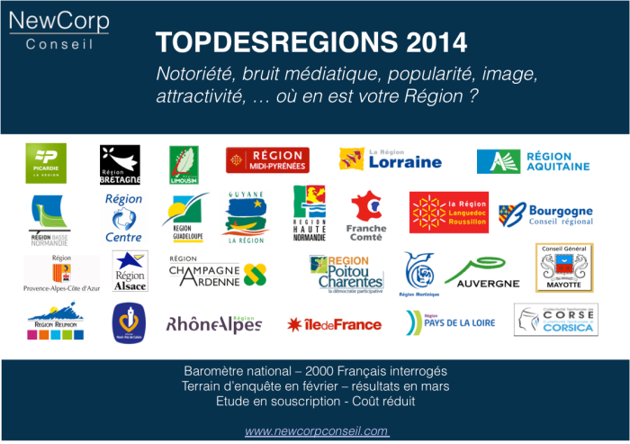 TOPDESREGIONS 2014